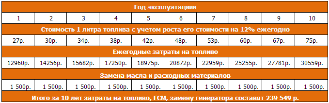 econimicheskaya_effectivnost03.png